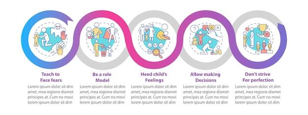 육아 팁 벡터 infographic 템플릿입니다. 정신 건강 프레젠테이션 개요 디자인 요소입니다. 5단계로 데이터 시각화. 타임라인 정보 차트를 처리합니다. 라인 아이콘이 있는 워크플로 레이아웃