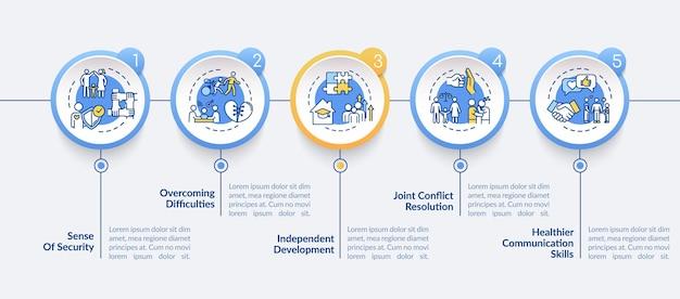 부모와 자녀 관계 벡터 infographic 템플릿입니다. 가족 지원 프레젠테이션 디자인 요소입니다. 5단계로 데이터 시각화. 프로세스 타임라인 차트. 선형 아이콘이 있는 워크플로 레이아웃
