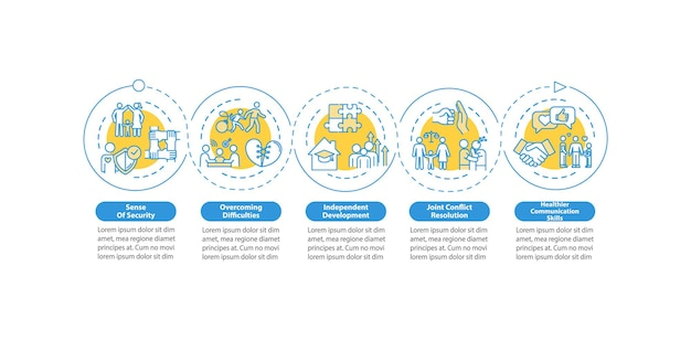 부모와 자녀 관계 벡터 infographic 템플릿입니다. 키즈 케어 프레 젠 테이 션 디자인 요소입니다. 5단계로 데이터 시각화. 프로세스 타임라인 차트. 선형 아이콘이 있는 워크플로 레이아웃