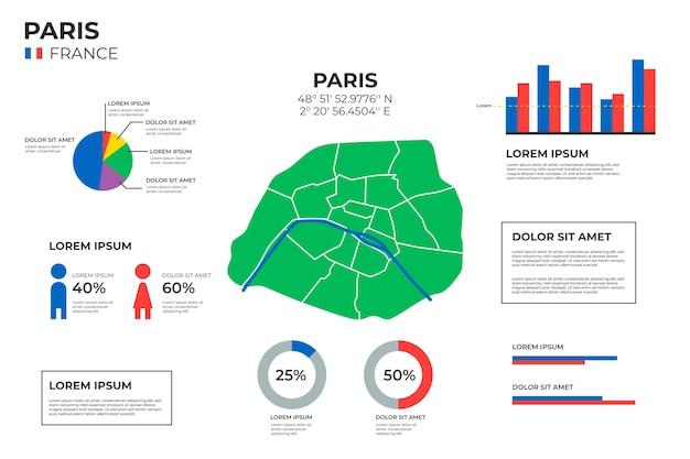 Инфографика карты парижа в плоском дизайне