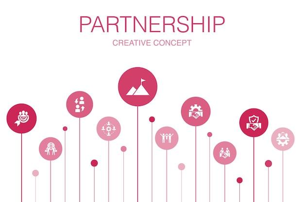 パートナーシップインフォグラフィック10ステップのサークルデザイン。コラボレーション、信頼、取引、協力シンプルなアイコン