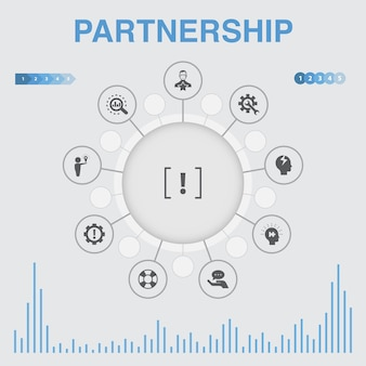 Partnership  infographic with icons. contains such icons as collaboration, trust, deal, cooperation