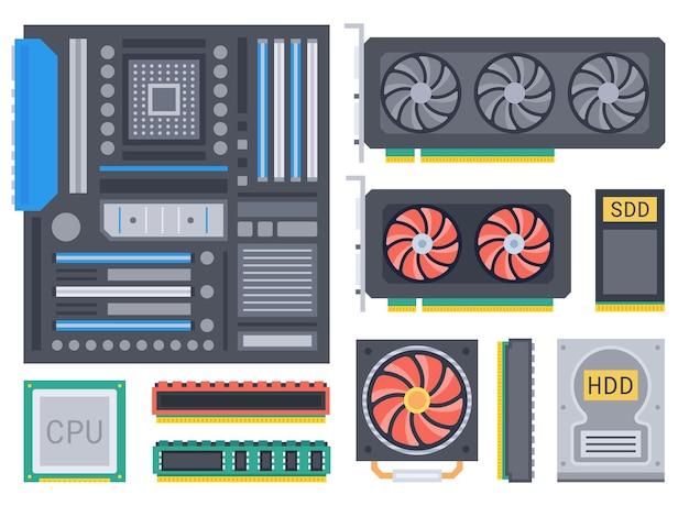 Части компьютера