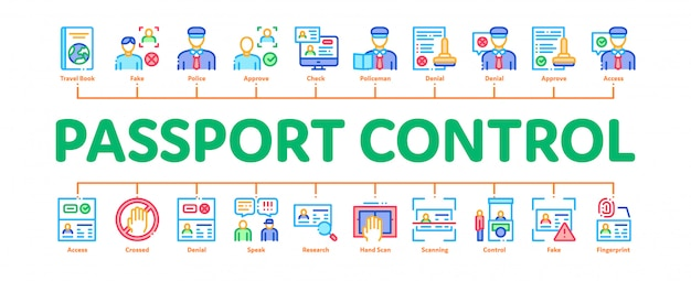 パスポートコントロールチェック最小限のインフォグラフィックバナー