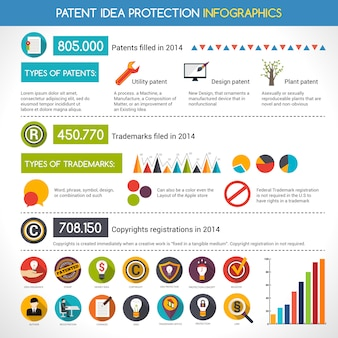 Patent idea protection infographics