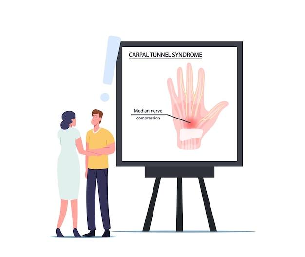 Пациент мужского пола, посещающий врача, жалуется на синдром запястного канала, компрессию нерва и боль в запястье после работы на пк. проблема со здоровьем офисного работника. мультфильм люди векторные иллюстрации