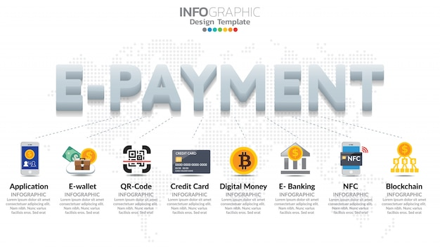 Payment banner for business, system payment.