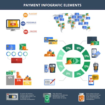 Payment infographics set