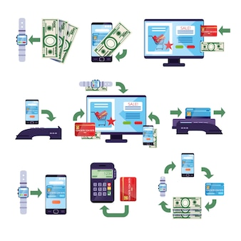 Payment methods in retail and online purchases, online mobile payment concept  illustrations