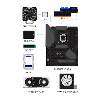 Pc build components infographic collection set. how to build pc concept. motherboard, cpu, graphic card, hard disk, ssd, power supply, ram, in flat line art design isolated vector illustration style.