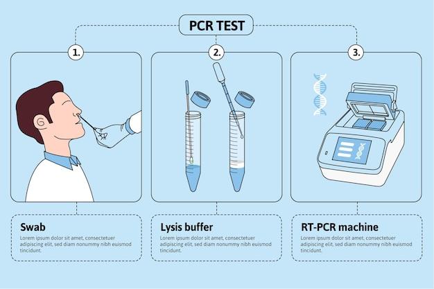 Как работает тест pcr