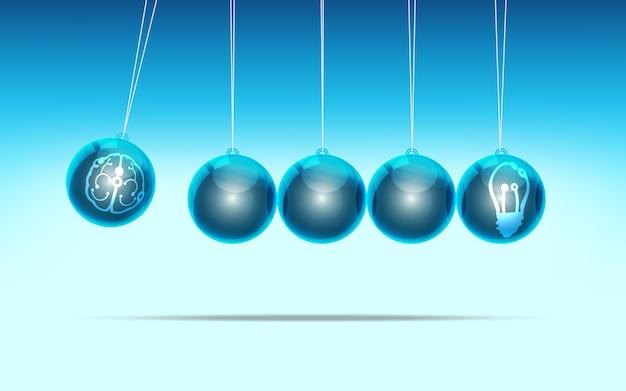 Pendulum of idea