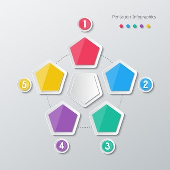 Pentagons colors in an infographic