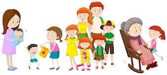 家族のさまざまな年齢の人々