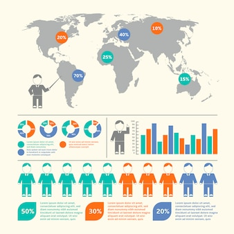 People demographic infographic set with map and charts vector illustration