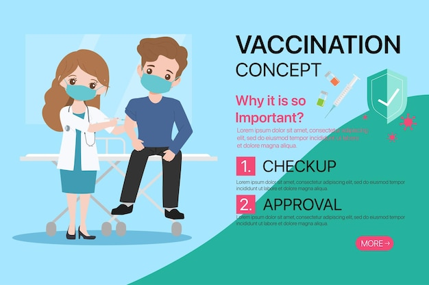Люди получают вакцины с врачом для защиты от вирусов.