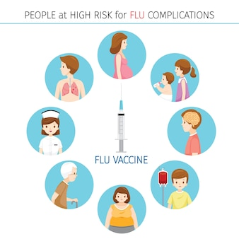 People at high risk for flu complications icons set