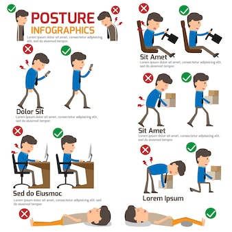 People incorrect posture and correct posture infographic