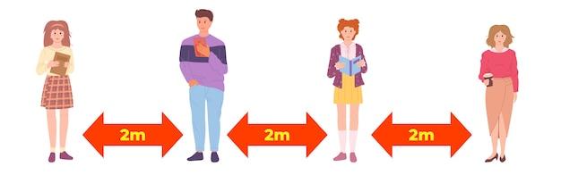 사람들은 사회적 거리를 유지합니다. 화살표는 거리를 나타냅니다. 학생 감염 위험.