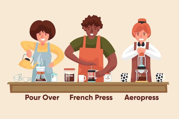 Люди делают разные способы приготовления кофе