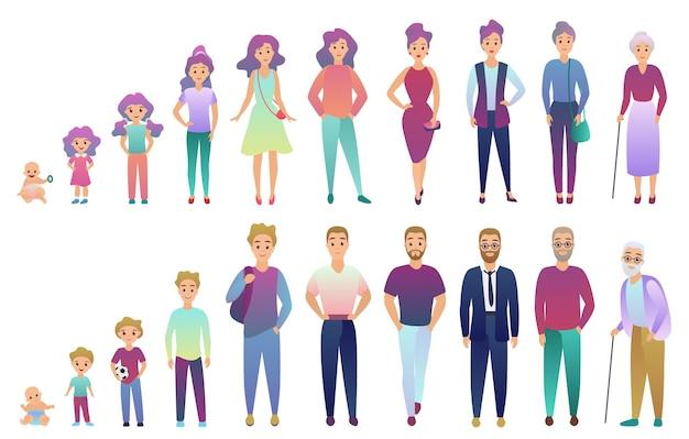人々の男性と女性の老化プロセス。赤ちゃんからお年寄りまで成長セット。トレンディな香りのカラースタイルのイラスト