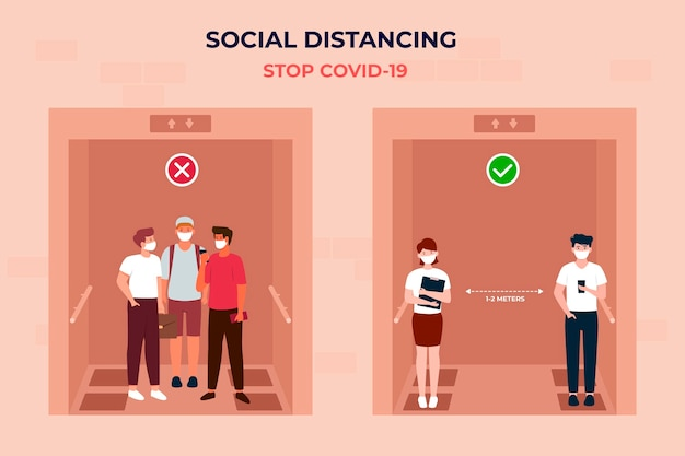 엘리베이터에서 사회적 거리를 두는 사람들
