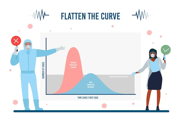 People in protection suit flatten the curve concept