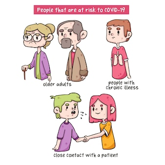 People at risk to coronavirus covid-19 cute illustrations