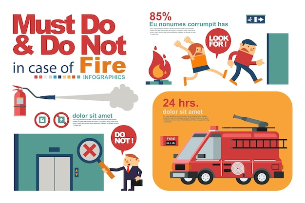 화재 또는 직장 내 긴급 상황에서의 사람들의 안전.