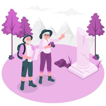 アウトドア観光の概念図