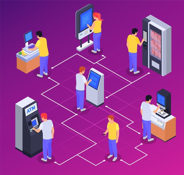 People using interfaces isometric flowchart with 3d human characters interactive panel atm
