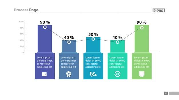 5つの要素を持つパーセントチャート棒グラフ