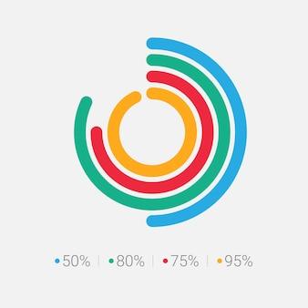 데이터 시각적 개체의 백분율 원 다이어그램