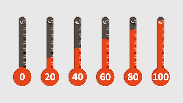 Percentage thermometer. temperature measurement, percentages indicator with progress scale, temp different climate levels vector set