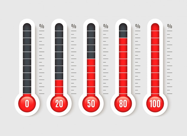Percentage thermometer. temperature thermometers with percentages scale. thermostat temp business measurement isolated