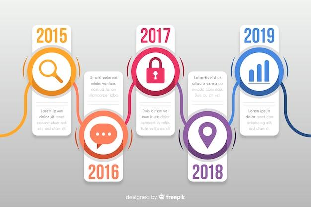 Periodic marketing infographic timeline