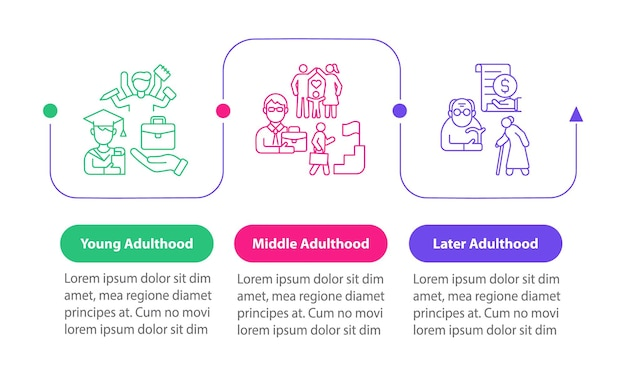 Periods of adulthood vector infographic template. adult development presentation outline design elements. data visualization with 3 steps. process timeline info chart. workflow layout with line icons