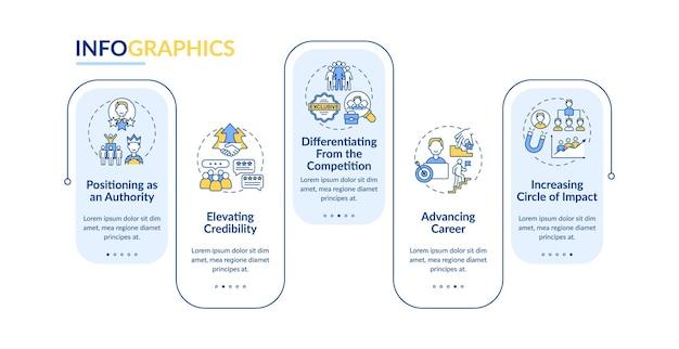 Персональный бренд задач вектор инфографики шаблон. элементы дизайна презентации разработки blogger. визуализация данных за 5 шагов. график процесса. макет рабочего процесса с линейными значками