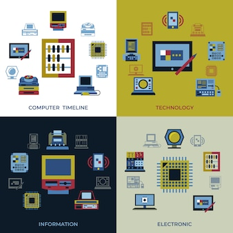 Personal computer timeline technology icons set