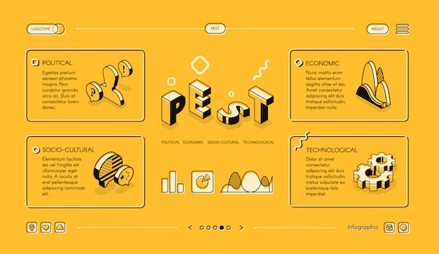 Pest анализ, стратегия бизнес-планирования, изометрический веб-баннер, шаблон целевой страницы