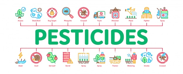 Pesticides chemical minimal infographic banner