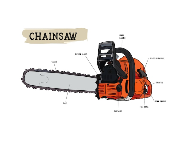 Petrol chain saw hand draw sketch vector.