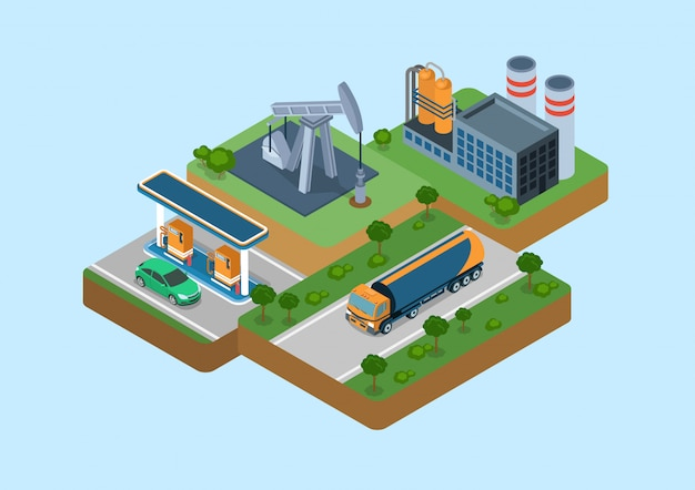 Petrol production process cycle isometric concept. oil extraction derrick, refinery, logistics delivery by tank car tanker, gas refill station retail gasoline sale illustration.