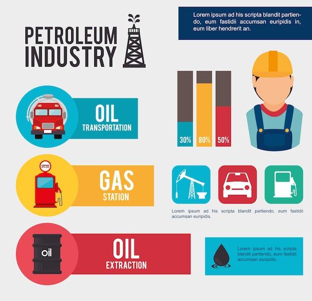 Petroleum design.