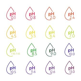 Значки шкалы значений ph. инфографика кислотно-щелочного баланса. образовательный плакат