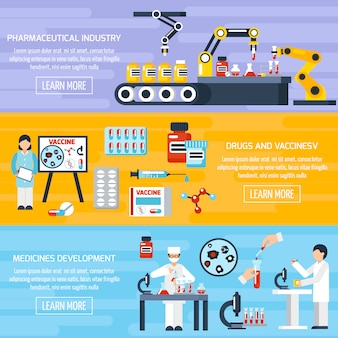 Pharmaceutical production banners set