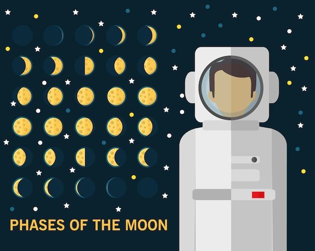 Фазы фона концепции луны Premium векторы