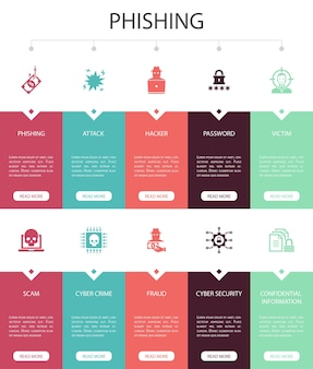 Phishing infographic 10 option color design. attack, hacker, cyber crime, fraud  simple icons
