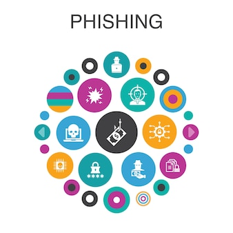 Phishing infographic circle concept. smart ui elements attack, hacker, cyber crime, fraud simple icons
