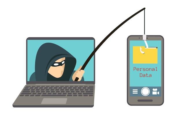 Phishing scam, hacker attack on smartphone